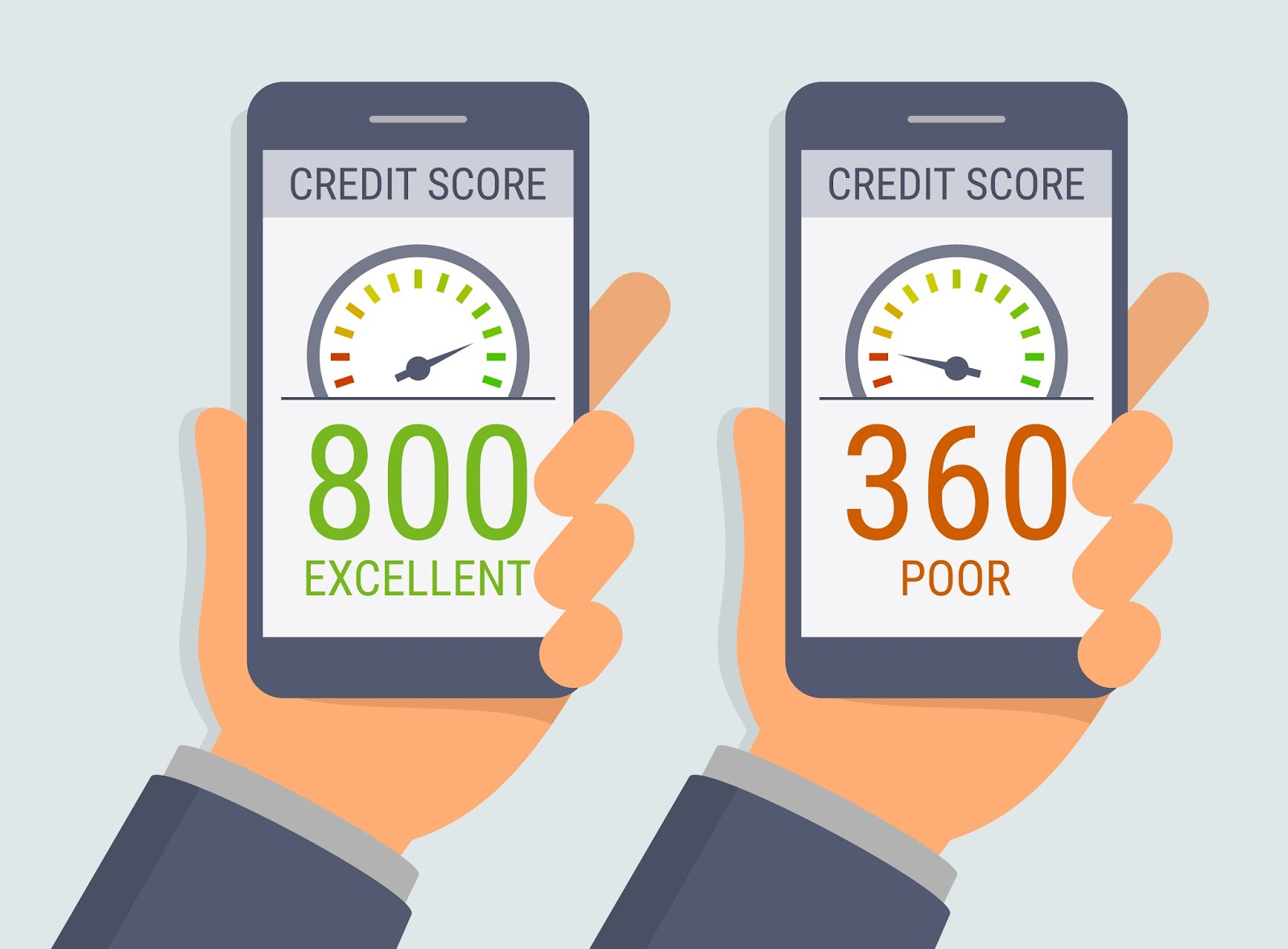 Credit Score To Get Car Financed
